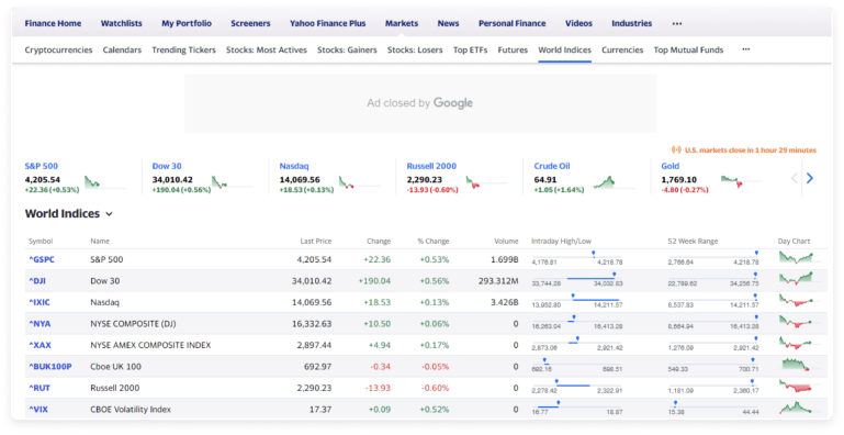 Scraping world indices' data from Yahoo Finance by DataOx 1
