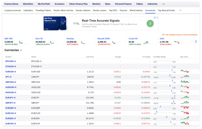 Scraping currencies data from Yahoo Finance by DataOx 1